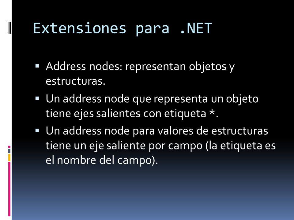 Extensiones para.NET Address nodes: representan objetos y estructuras.
