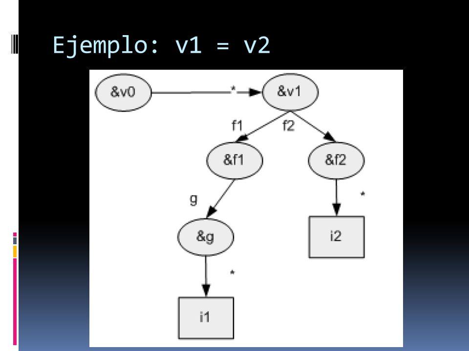 Ejemplo: v1 = v2