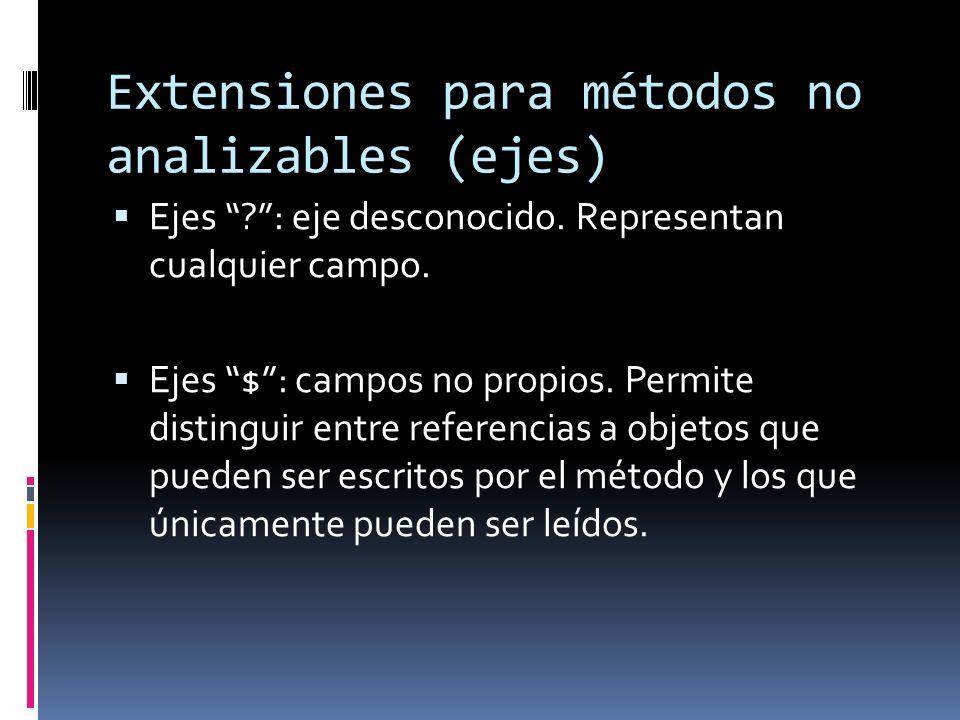 Extensiones para métodos no analizables (ejes) Ejes : eje desconocido.