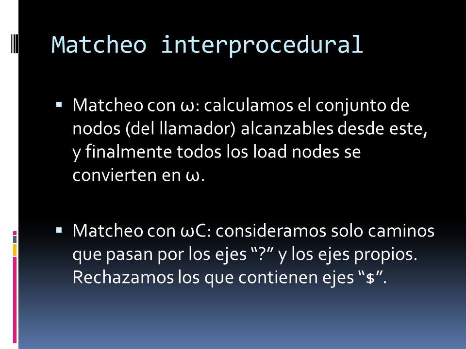 Matcheo interprocedural Matcheo con ω: calculamos el conjunto de nodos (del llamador) alcanzables desde este, y finalmente todos los load nodes se convierten en ω.
