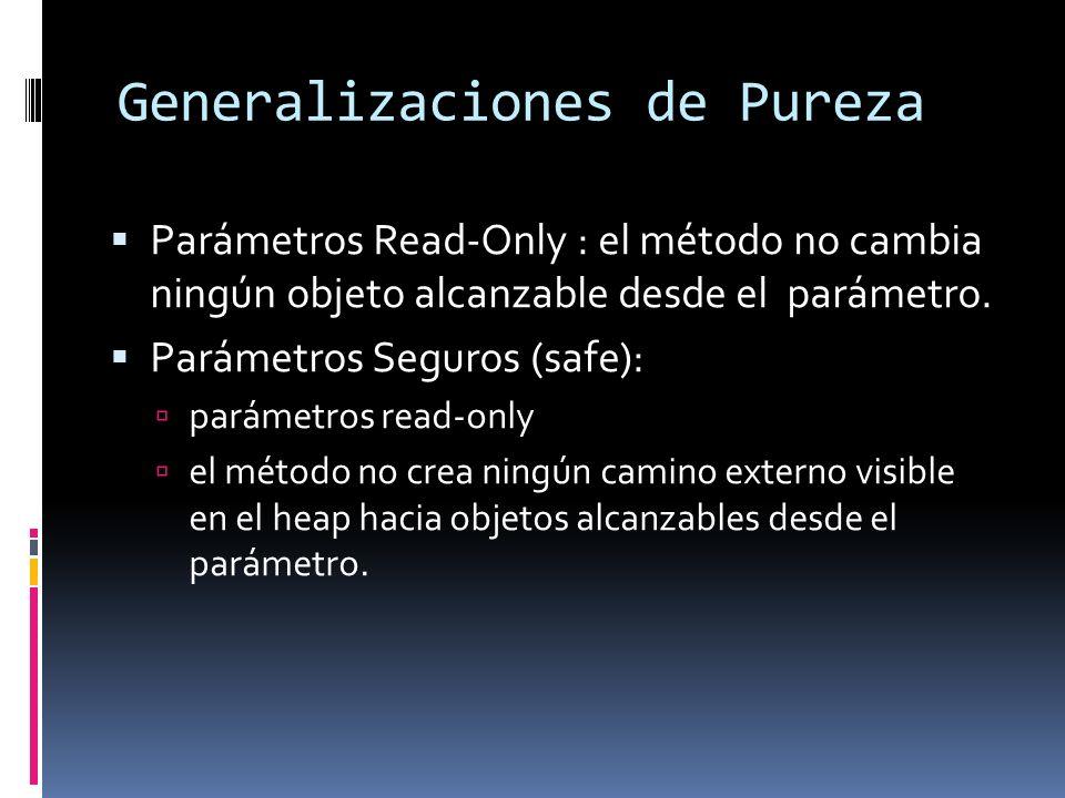 Generalizaciones de Pureza Parámetros Read-Only : el método no cambia ningún objeto alcanzable desde el parámetro.
