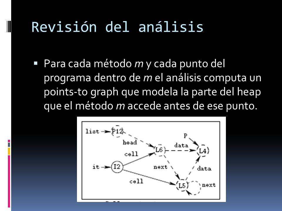 Revisión del análisis Para cada método m y cada punto del programa dentro de m el análisis computa un points-to graph que modela la parte del heap que el método m accede antes de ese punto.