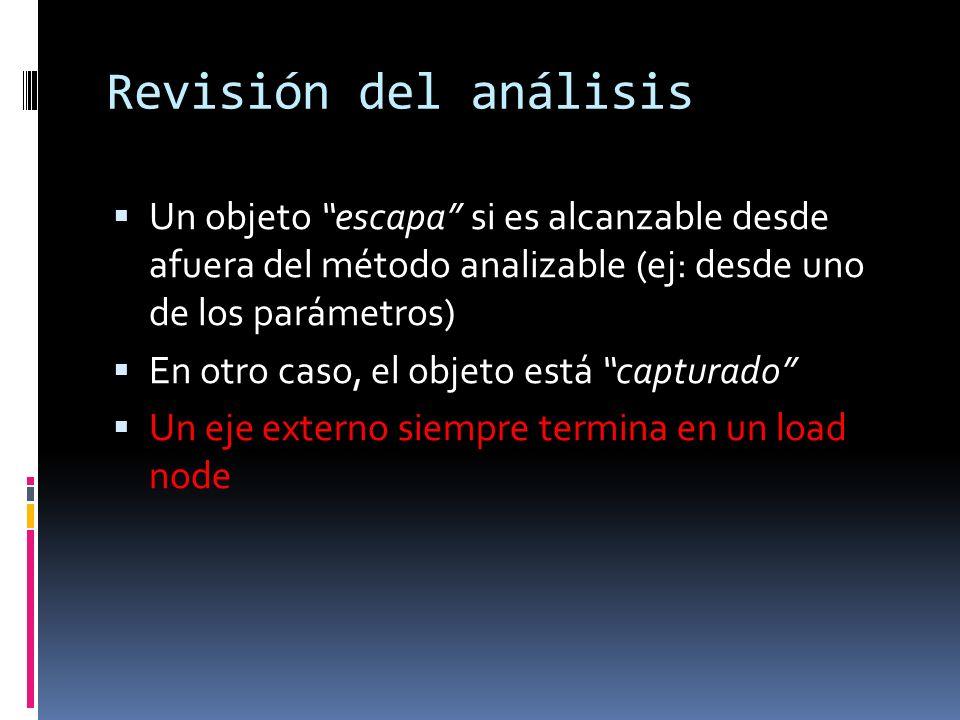 Análisis de Efectos Este análisis se realiza sobre el análisis descripto anteriormente.