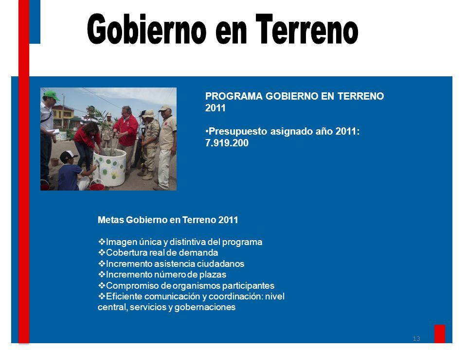 13 PROGRAMA GOBIERNO EN TERRENO 2011 Presupuesto asignado año 2011: 7.919.200 Metas Gobierno en Terreno 2011 Imagen única y distintiva del programa Co