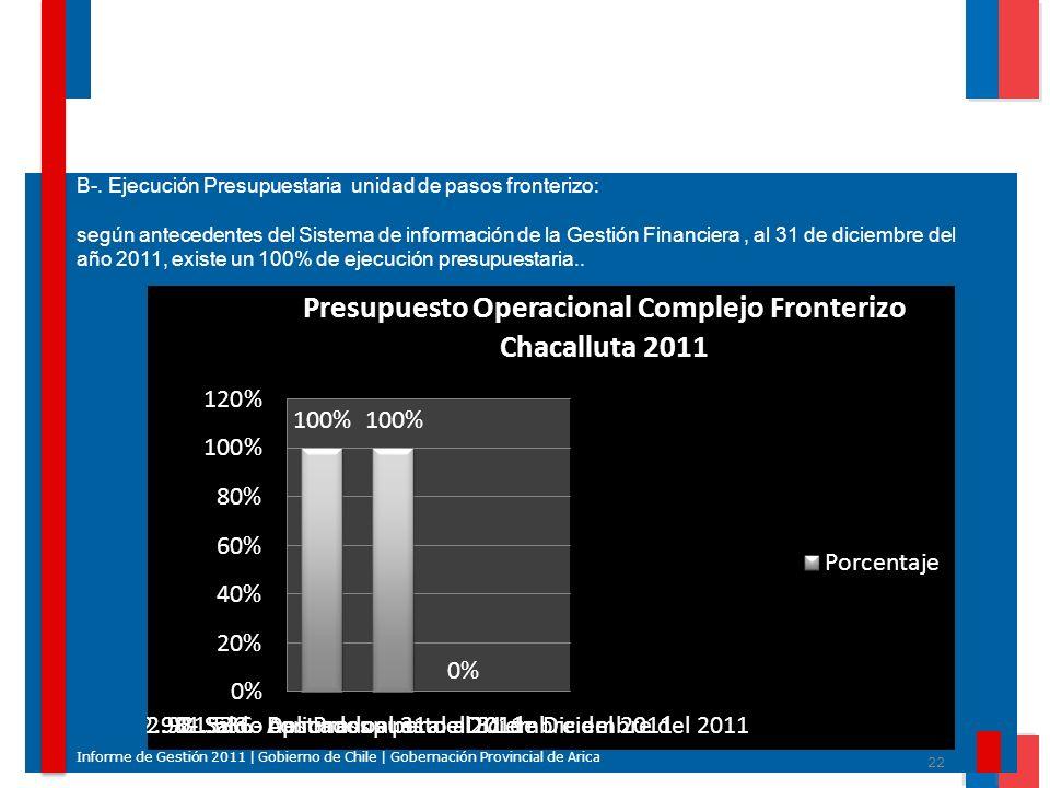 22 Informe de Gestión 2011 | Gobierno de Chile | Gobernación Provincial de Arica B-. Ejecución Presupuestaria unidad de pasos fronterizo: según antece