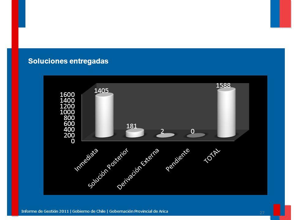 27 Informe de Gestión 2011 | Gobierno de Chile | Gobernación Provincial de Arica Soluciones entregadas