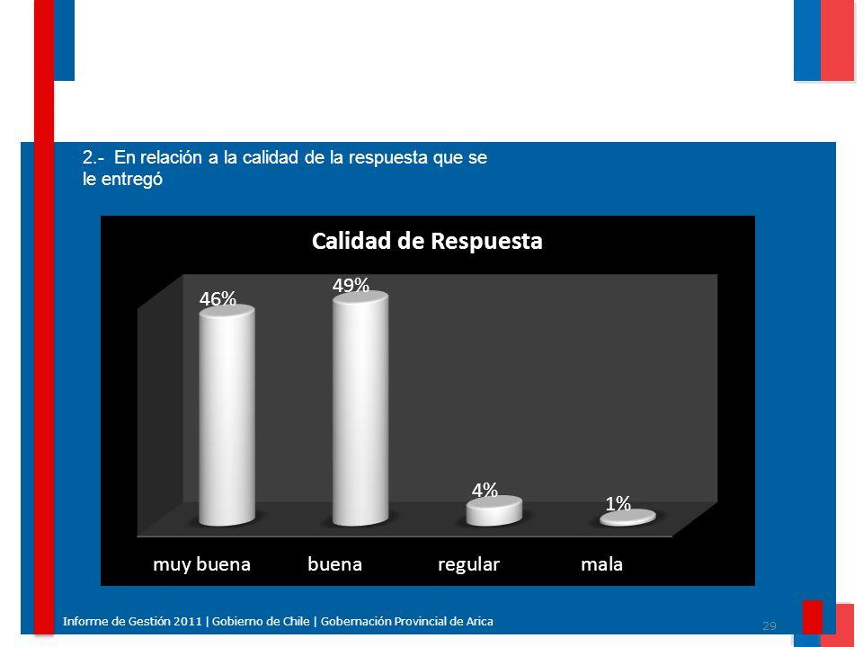 29 Informe de Gestión 2011 | Gobierno de Chile | Gobernación Provincial de Arica 2.- En relación a la calidad de la respuesta que se le entregó