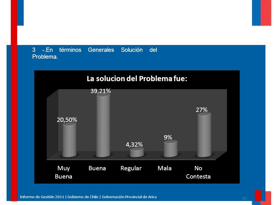 30 Informe de Gestión 2011 | Gobierno de Chile | Gobernación Provincial de Arica 3 -.En términos Generales Solución del Problema.