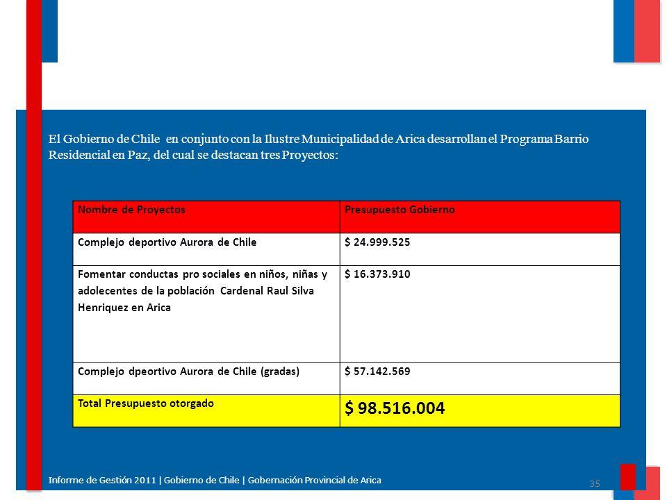 35 Informe de Gestión 2011 | Gobierno de Chile | Gobernación Provincial de Arica El Gobierno de Chile en conjunto con la Ilustre Municipalidad de Aric