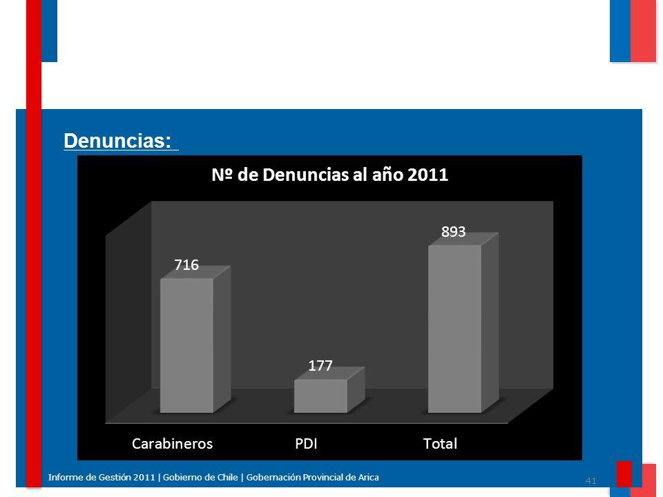 41 Informe de Gestión 2011 | Gobierno de Chile | Gobernación Provincial de Arica Denuncias: