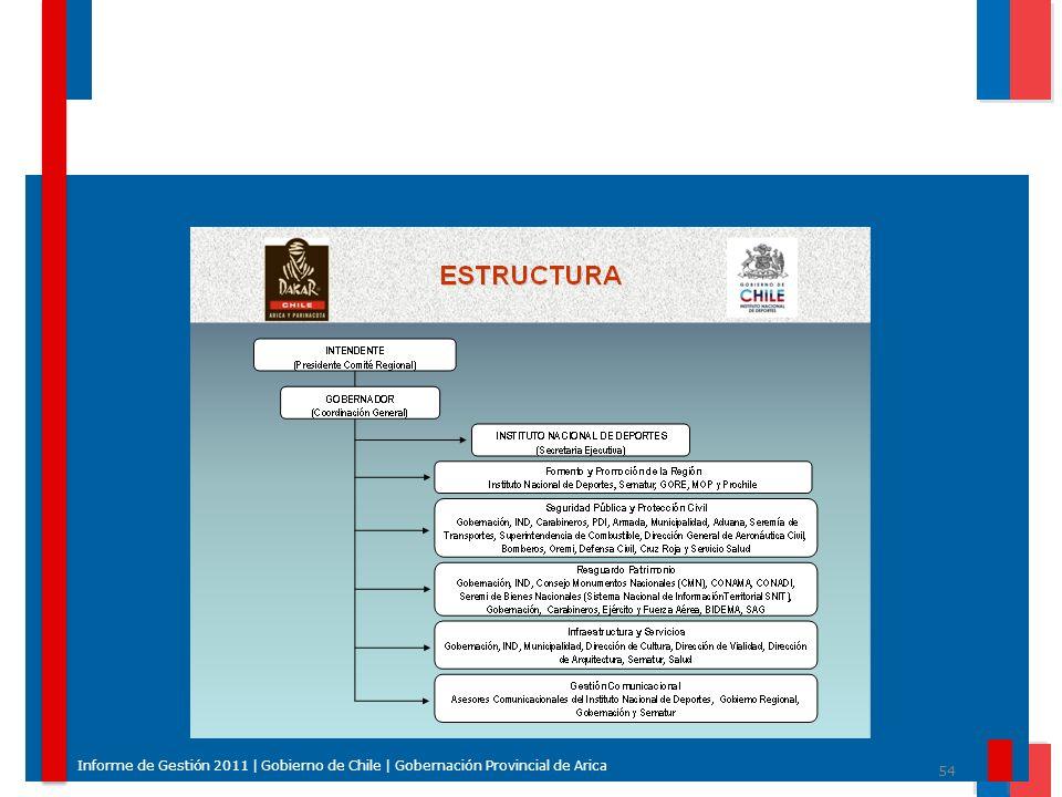 54 Informe de Gestión 2011 | Gobierno de Chile | Gobernación Provincial de Arica