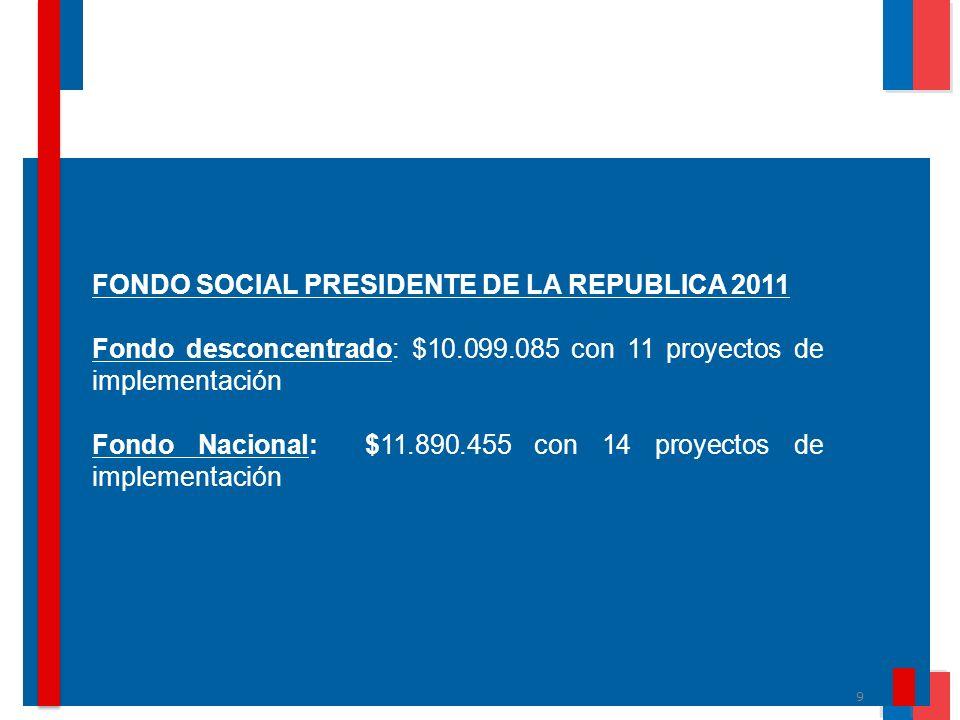 9 FONDO SOCIAL PRESIDENTE DE LA REPUBLICA 2011 Fondo desconcentrado: $10.099.085 con 11 proyectos de implementación Fondo Nacional: $11.890.455 con 14