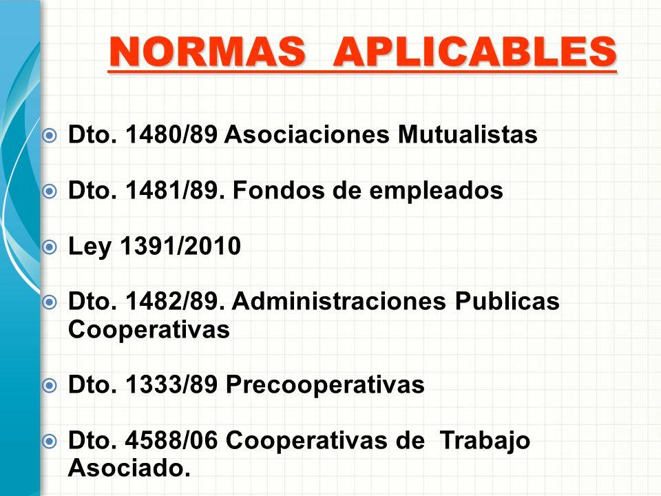 MARCO JURIDICO CONSTITUCIÓN POLÍTICA DE COLOMBIA (Articulo 58º, Articulo 67º, Art 333º) LEY No. 079 de 1988 (Articulo 88º, Articulo 89º, Articulo 90º)