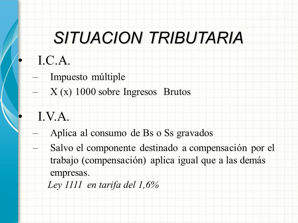 SITUACION TRIBUTARIA CONTRIBUYENTES - RÉGIMEN ESPECIAL - Ley 223/95 - Ley 788/02 - 863/03 - Dec.124/97 RENTA - NO contribuye, si distribuye excedentes