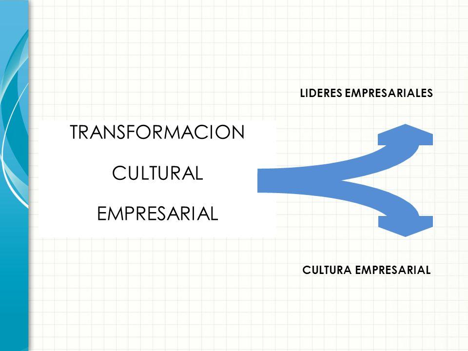 Líder empresarial Circunstancia Ser humanoAmbiente Más y mejores empresas