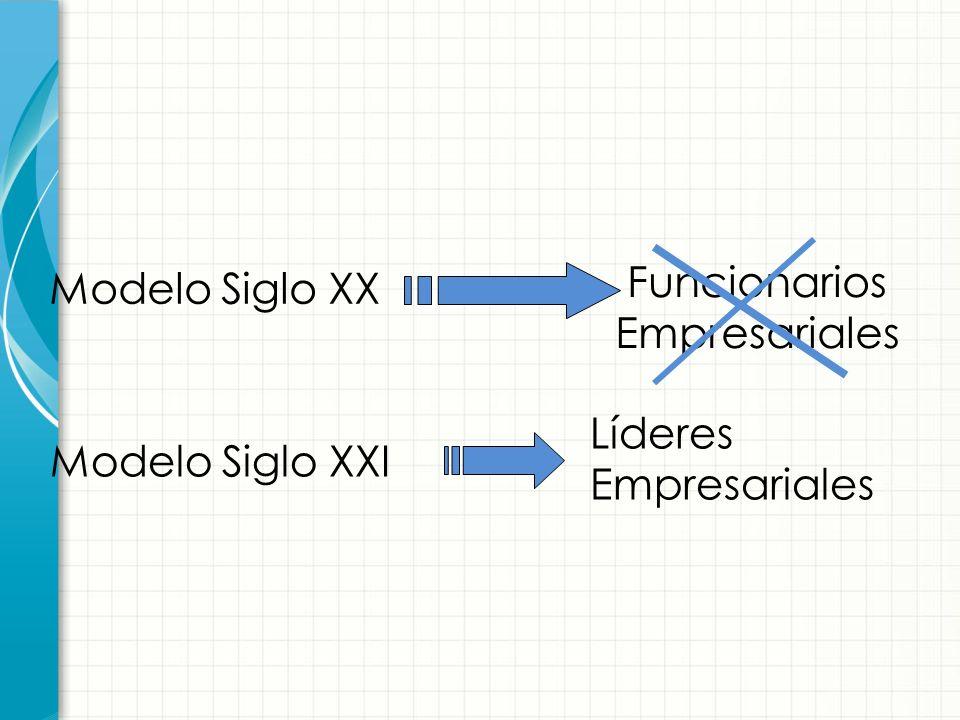 TRANSFORMACION CULTURAL EMPRESARIAL LIDERES EMPRESARIALES CULTURA EMPRESARIAL