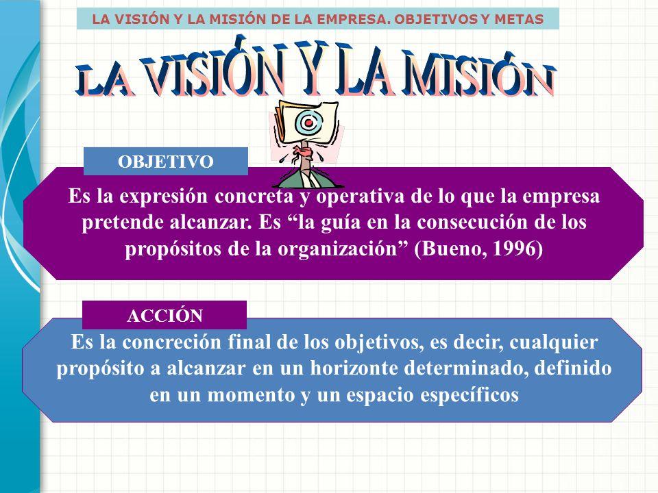 LA VISIÓN Y LA MISIÓN DE LA EMPRESA. OBJETIVOS Y METAS Representa la finalidad y función que conceptualiza a la organización, la naturaleza del negoci