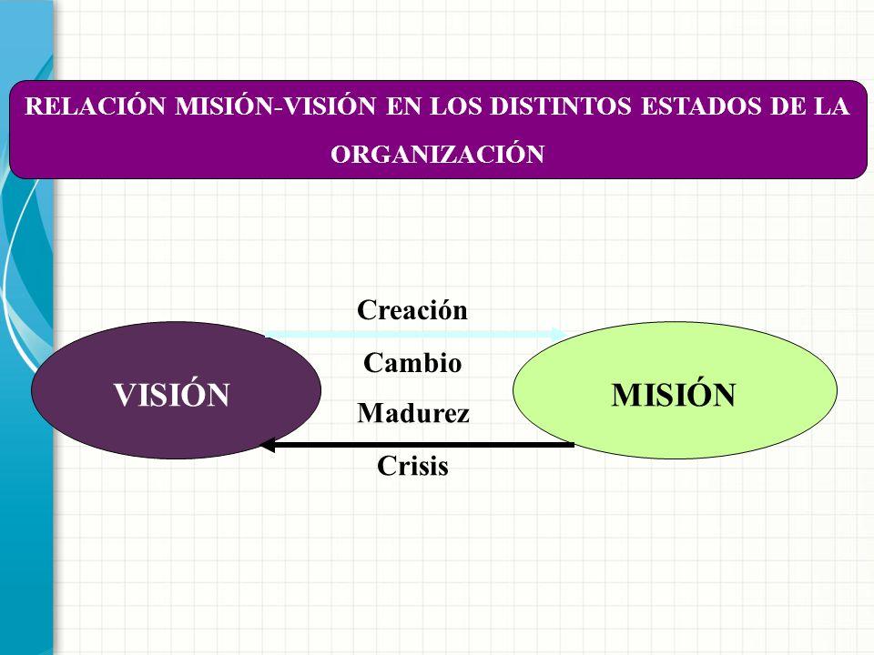 LA VISIÓN Y LA MISIÓN DE LA EMPRESA. OBJETIVOS Y METAS Es la concreción final de los objetivos, es decir, cualquier propósito a alcanzar en un horizon