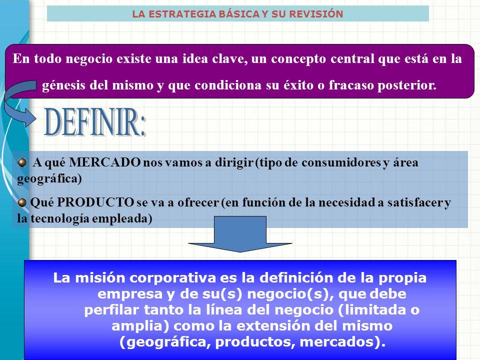 RELACIÓN MISIÓN-VISIÓN EN LOS DISTINTOS ESTADOS DE LA ORGANIZACIÓN VISIÓNMISIÓN Creación Cambio Madurez Crisis