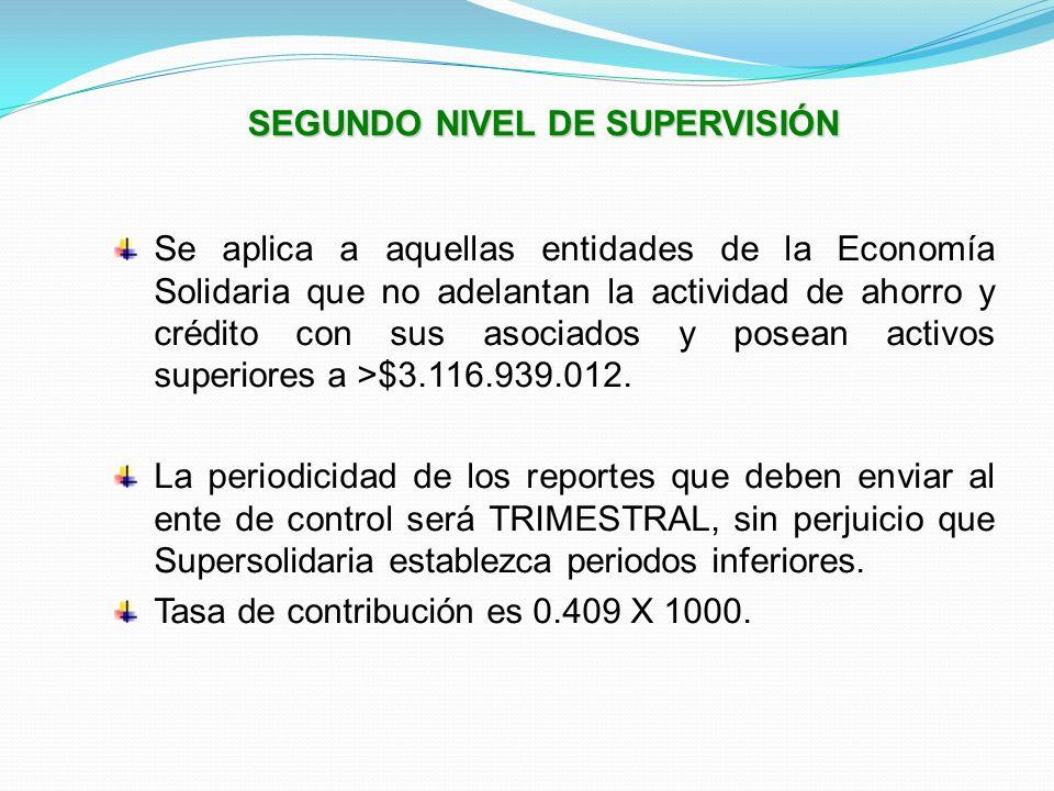 PRIMER NIVEL DE SUPERVISION Se considera como el más alto y exigente de supervisión. Se aplica para todas las cooperativas que ejercen actividad finan