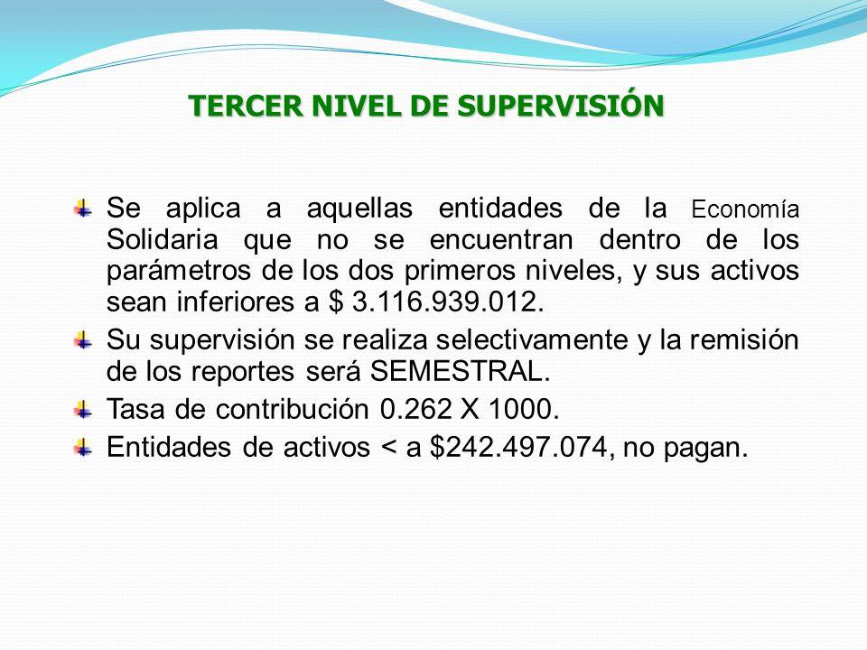 SEGUNDO NIVEL DE SUPERVISIÓN Se aplica a aquellas entidades de la Economía Solidaria que no adelantan la actividad de ahorro y crédito con sus asociad