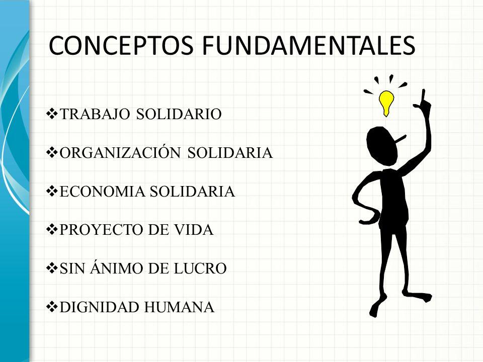 FINES DE LA ECONOMIA SOLIDARIA Promover el desarrollo integral del ser humano Generar prácticas que consoliden una corriente vivencial del pensamiento