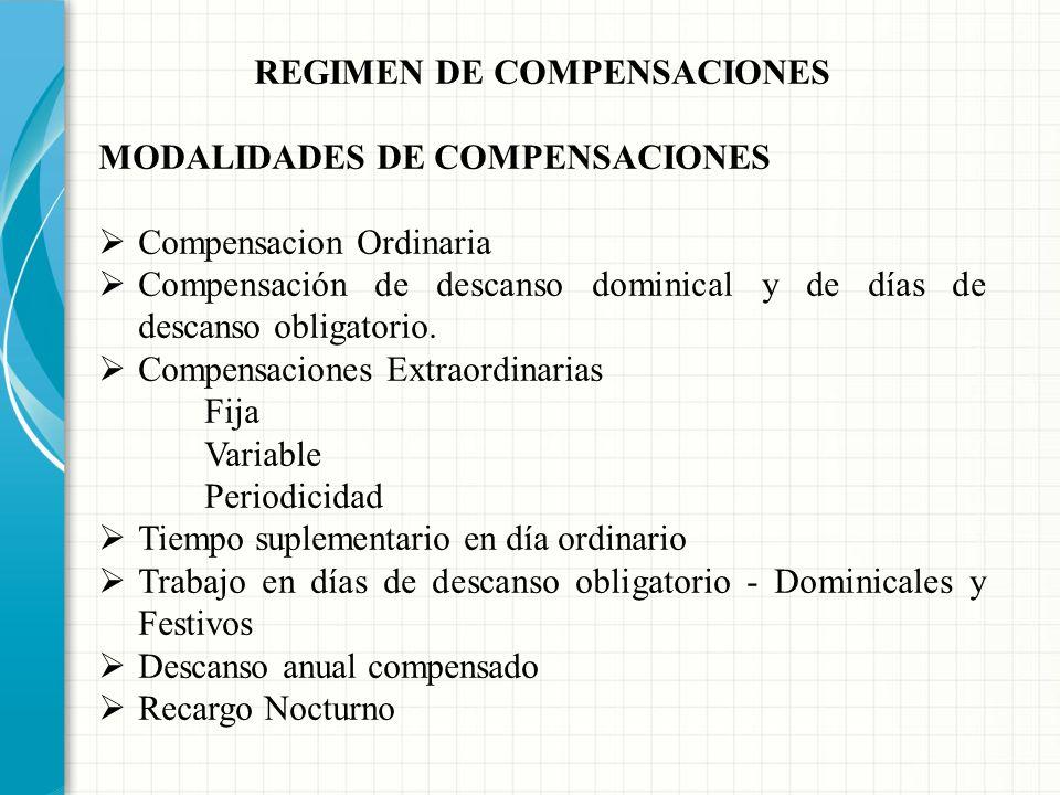 REGIMEN DE COMPENSACIONES DISPOSICIONES GENERALES Tipos de Ingresos de los Trabajadores Asociados Compensaciones Ingresos que no constituyen compensac