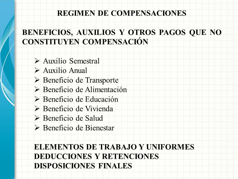 REGIMEN DE COMPENSACIONES MODALIDADES DE COMPENSACIONES Compensacion Ordinaria Compensación de descanso dominical y de días de descanso obligatorio. C