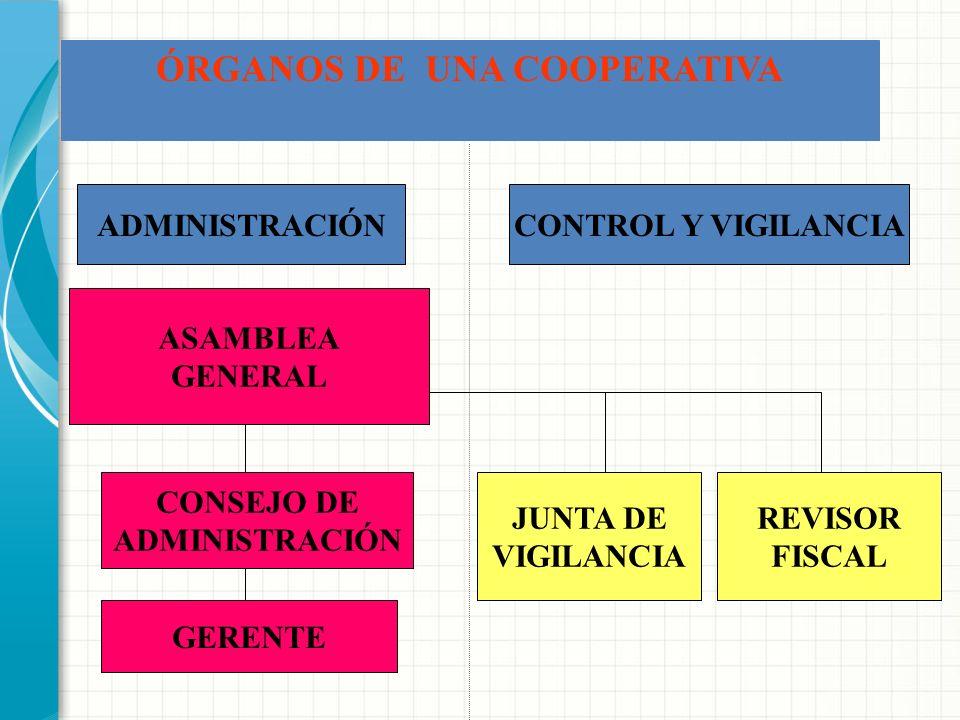 COMPARATIVO ENTRE REGIMEN DE COMPENSACIONES Y REGIMEN LABORAL LABORAL COOPERATIVA DE TRABAJO ASOCIADO SUELDOS COMPENSACION ORDINARIA HORAS EXTRAS Y RE