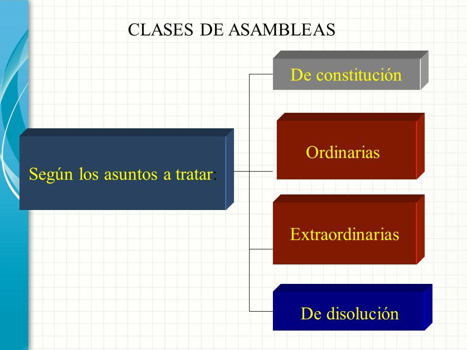 ASOCIADOS HÁBILES COOPERATIVAS Son asociado hábiles, para efectos de asistir a las asambleas, los: Inscritos en el registro social, que no tengan susp