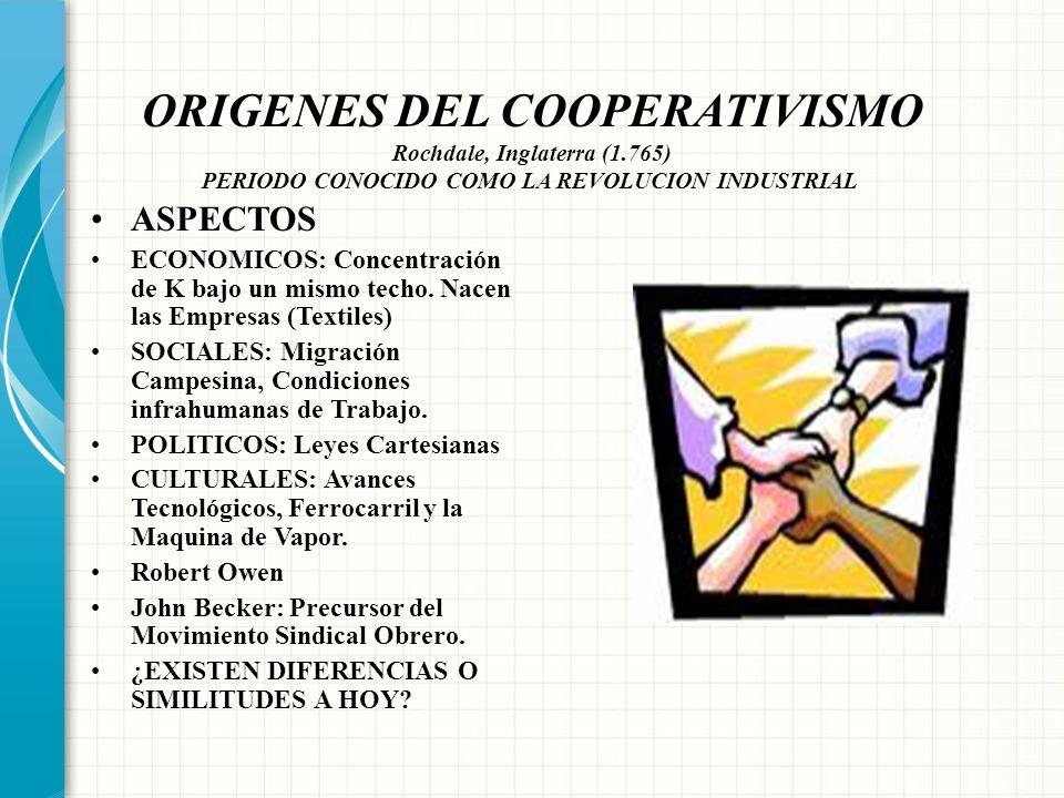 ParaleloParalelo Empresas de Economía Solidaria Interesa la persona. Propiedad asociativa. Distribución de excedentes en proporción a servicios. Una p