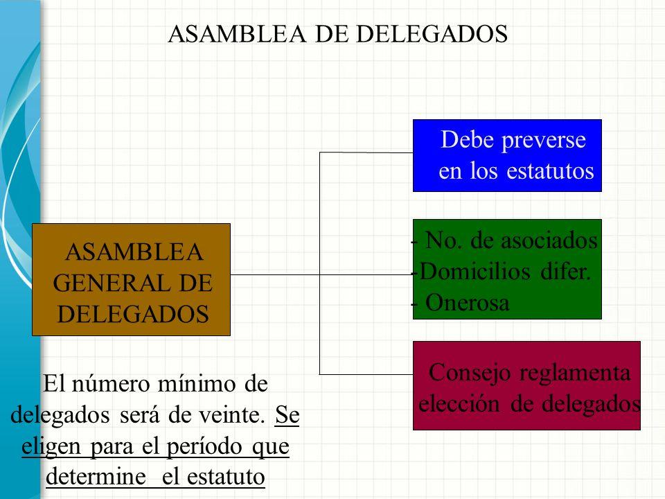 CLASES DE ASAMBLEAS ASAMBLEA ORDINARIA ASAMBLEA EXTRAORDINARIA 3 PRIMEROS MESES DEL AÑO CUALQUIER EPOCA DEL AÑO FUNCIONES REGULARES ASUNTOS IMPREVISTO
