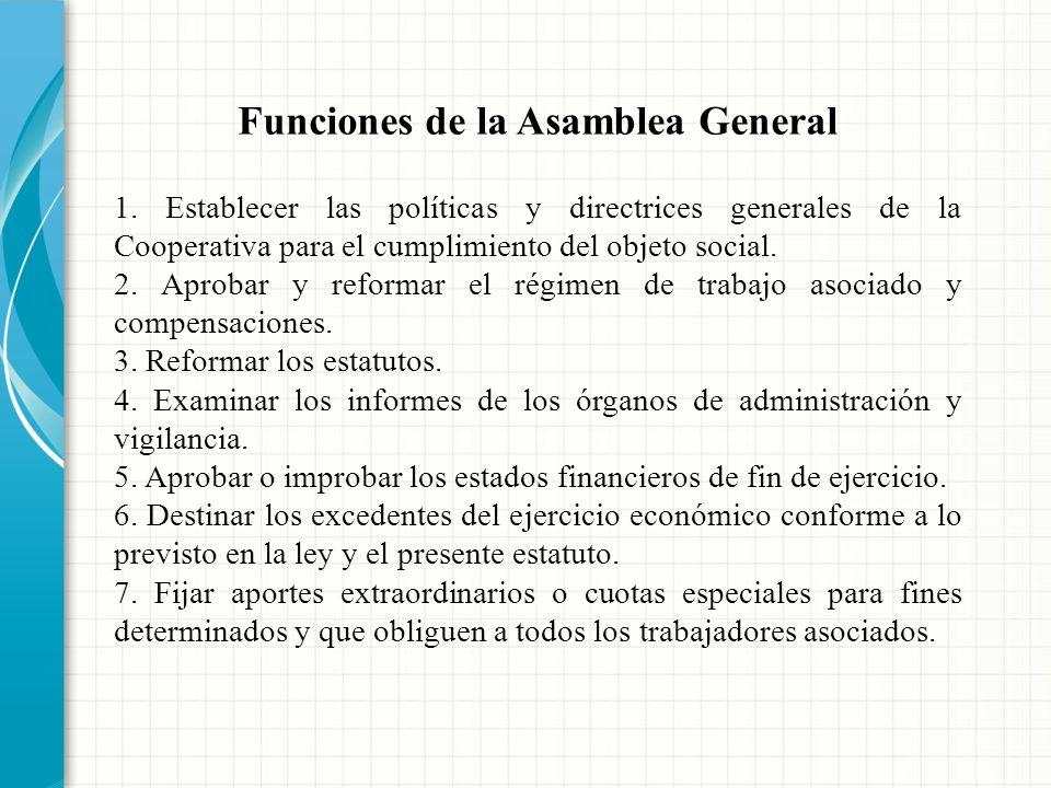 Según el medio de celebración Presenciales No presenciales CLASES DE ASAMBLEAS En las asambleas de cooperativas no es posible la representación median