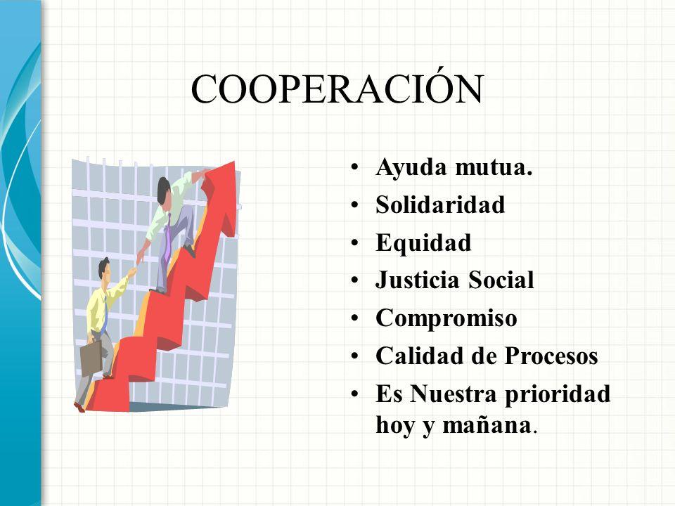 ORIGENES DEL COOPERATIVISMO Rochdale, Inglaterra (1.765) PERIODO CONOCIDO COMO LA REVOLUCION INDUSTRIAL. ASPECTOS ECONOMICOS: Concentración de K bajo