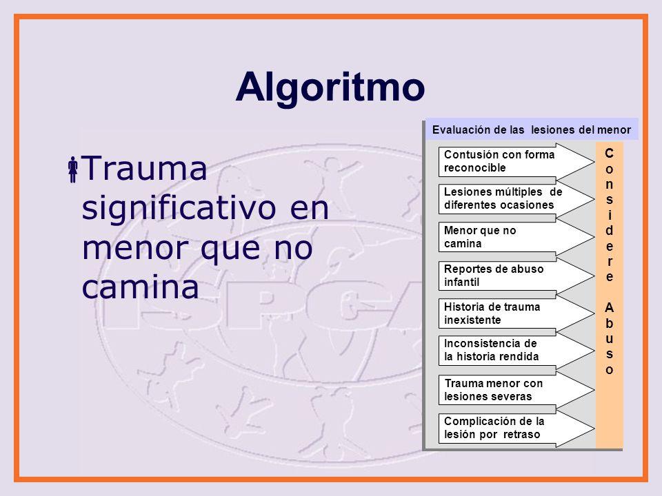 Epidemiologia del abuso 1 2 3 4 5 6 7 8 9 10 11 12 13 14 15 16 17 18 Cabeza& Fractura Quemadura& Abdomen