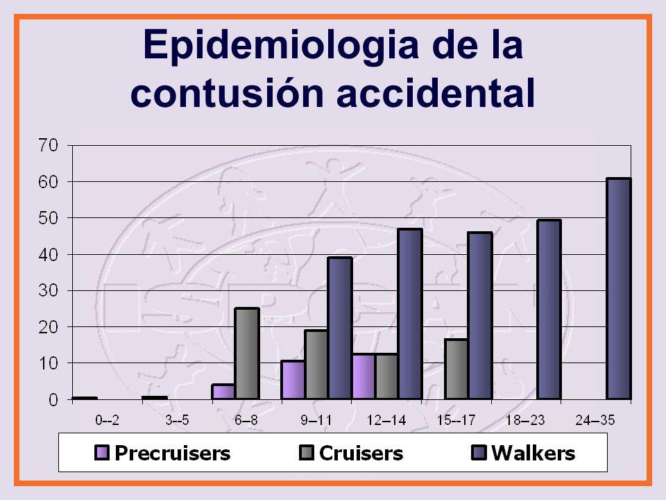 Epidemiologia de fracturas Fracturas abusivas Fracturas accidentales