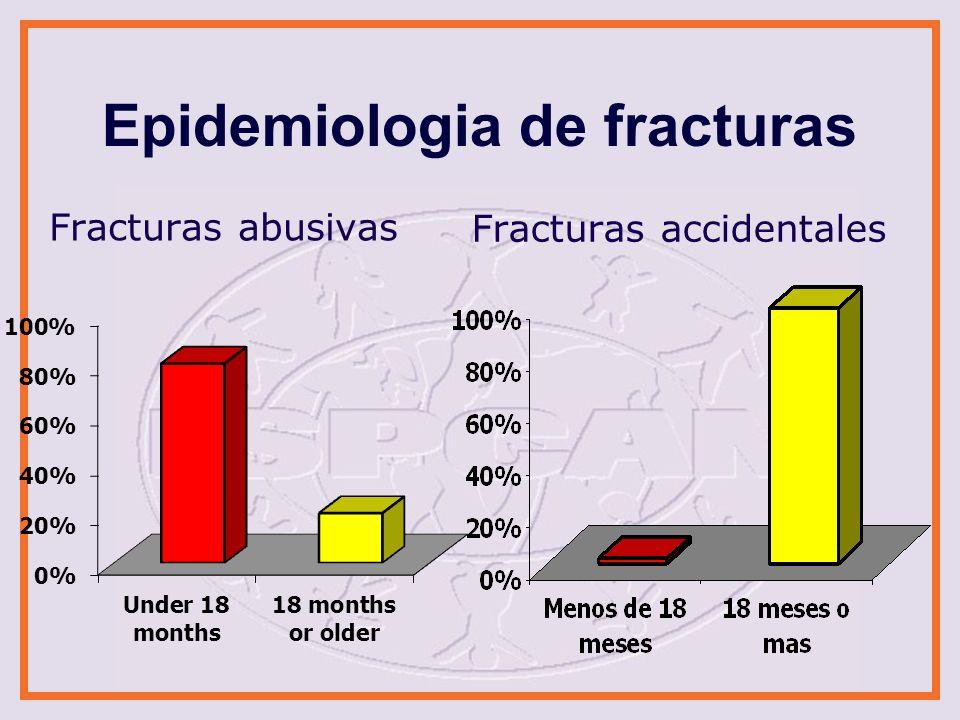 Epidemiologia de lesiones de cabeza Lesiones serias de cabeza en bebés Abuso 50 - 95% Accidentes automovilísticos 50% 95%