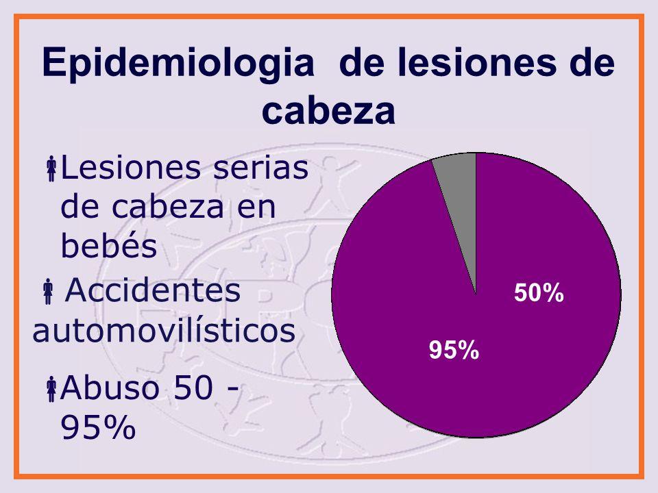 Epidemiologia de lesiones de cabeza Muerte por lesión de cabeza en bebés menores de 2 años Abuso infantil 80% 80%