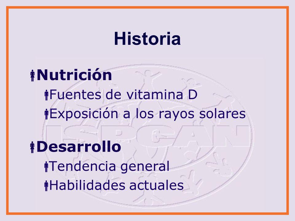 Historia Crecimiento Estatura Circunferencia de la cabeza Peso Inmunizaciones ¿Están al día.