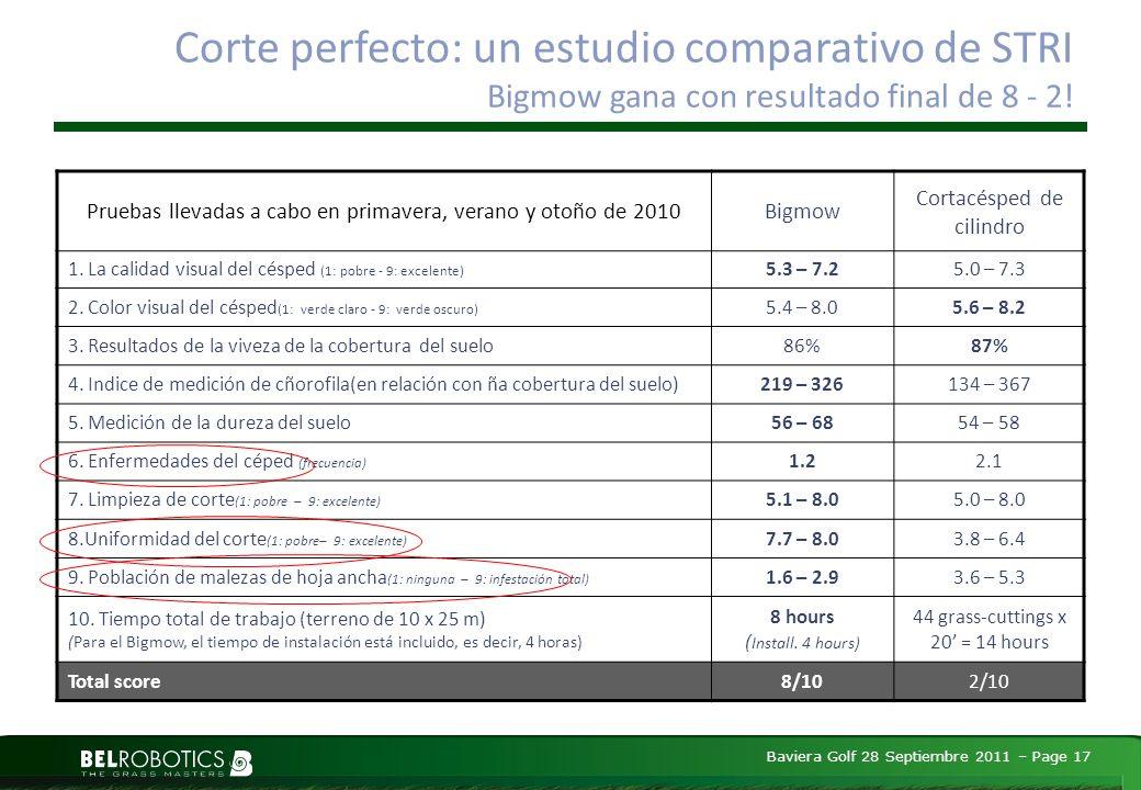 Baviera Golf 28 Septiembre 2011 – Page 17 Corte perfecto: un estudio comparativo de STRI Bigmow gana con resultado final de 8 - 2.