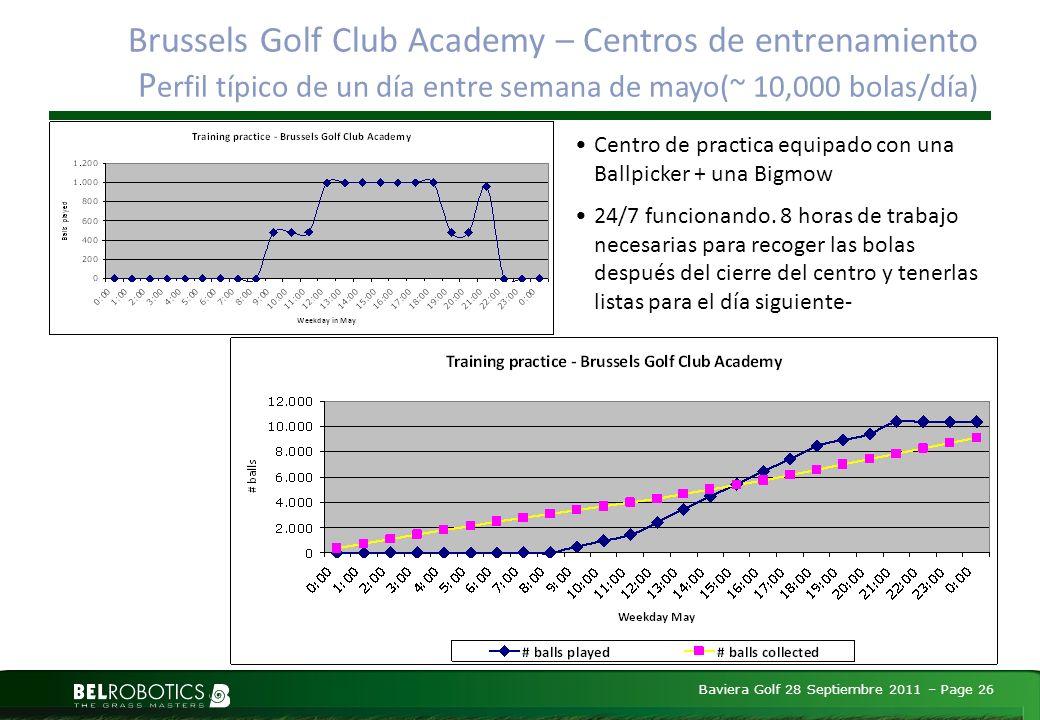 Baviera Golf 28 Septiembre 2011 – Page 26 Brussels Golf Club Academy – Centros de entrenamiento P erfil típico de un día entre semana de mayo(~ 10,000 bolas/día) Centro de practica equipado con una Ballpicker + una Bigmow 24/7 funcionando.