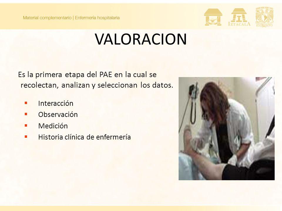 Es la primera etapa del PAE en la cual se recolectan, analizan y seleccionan los datos. Interacción Observación Medición Historia clínica de enfermerí