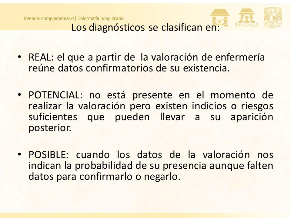 Los diagnósticos se clasifican en: REAL: el que a partir de la valoración de enfermería reúne datos confirmatorios de su existencia. POTENCIAL: no est