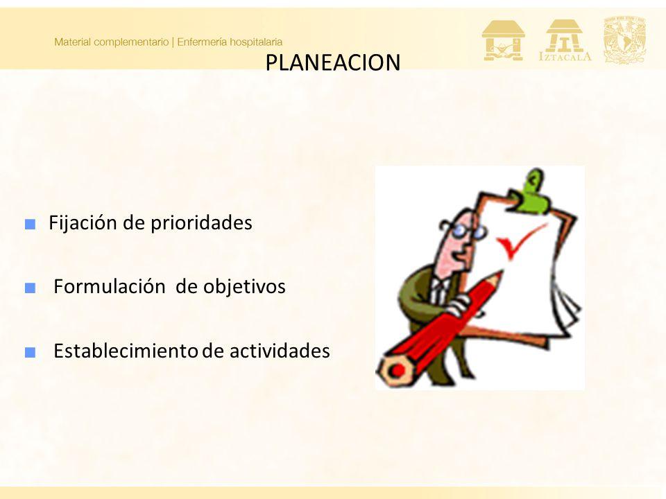 PLANEACION Fijación de prioridades Formulación de objetivos Establecimiento de actividades