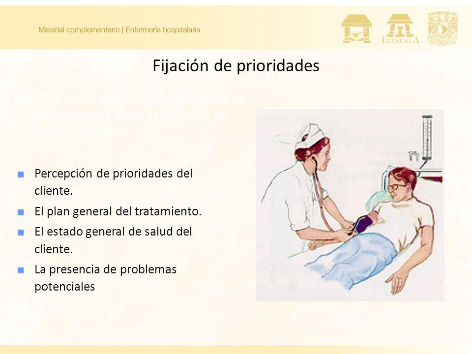 Fijación de prioridades Significa determinar que diagnóstico de enfermería debe ser tratado en primer termino. Percepción de prioridades del cliente.