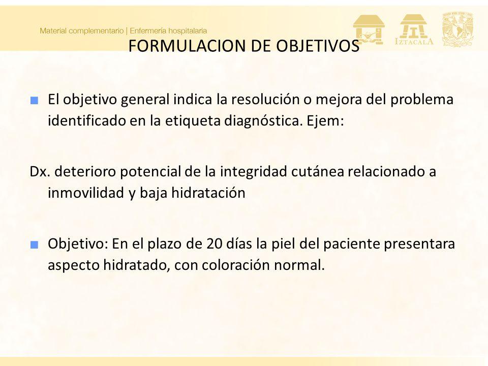 FORMULACION DE OBJETIVOS El objetivo general indica la resolución o mejora del problema identificado en la etiqueta diagnóstica. Ejem: Dx. deterioro p