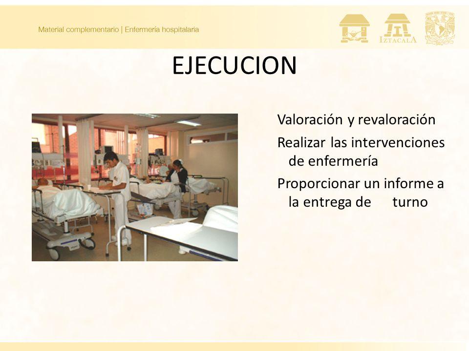 Valoración y revaloración Realizar las intervenciones de enfermería Proporcionar un informe a la entrega de turno