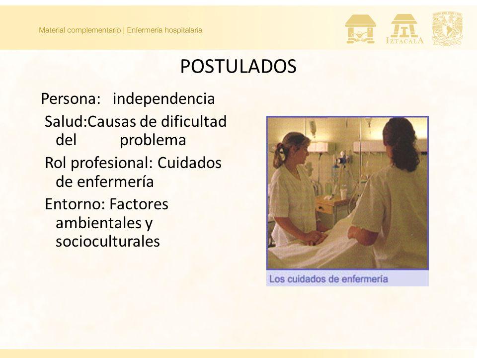 POSTULADOS Persona: independencia Salud:Causas de dificultad del problema Rol profesional: Cuidados de enfermería Entorno: Factores ambientales y soci