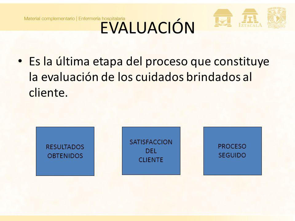 Es la última etapa del proceso que constituye la evaluación de los cuidados brindados al cliente. RESULTADOS OBTENIDOS PROCESO SEGUIDO SATISFACCION DE