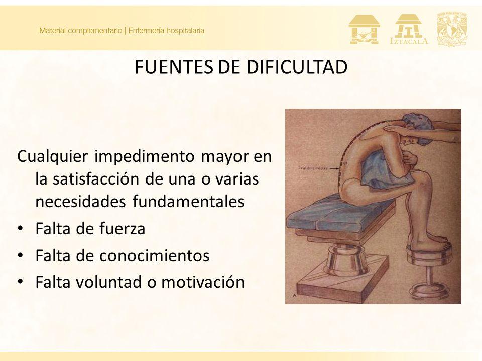 FUENTES DE DIFICULTAD Cualquier impedimento mayor en la satisfacción de una o varias necesidades fundamentales Falta de fuerza Falta de conocimientos